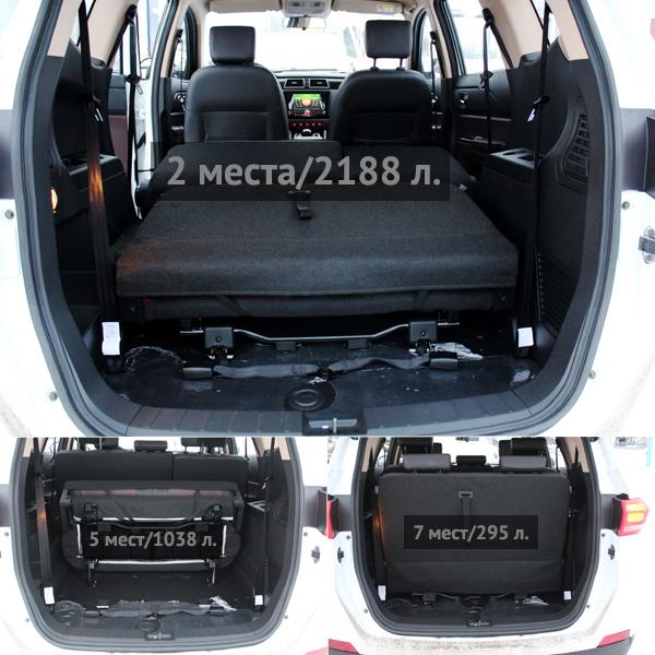 Lifan MyWay багажник фото